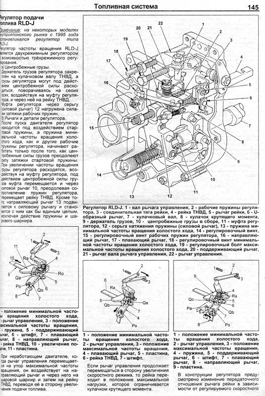 Руководство По Ремонту Двигателя Ка 24