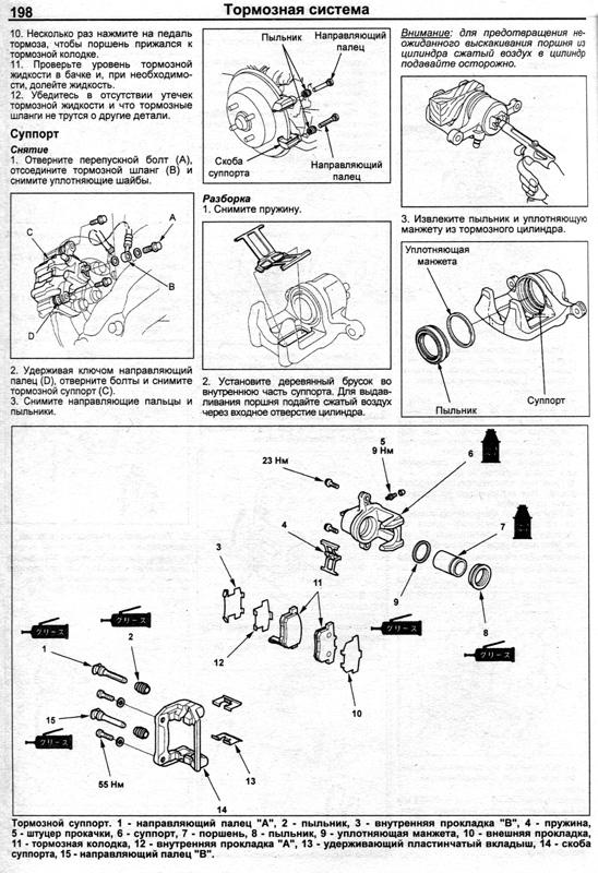 Уаз Патриот инструкция по Ремонту и эксплуатации