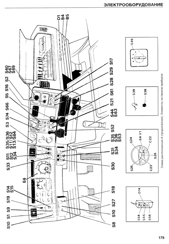 Руководство по ремонту SCANIA 93, 113, 143 том 1. Scania.  Scania серия 3. Каталог.