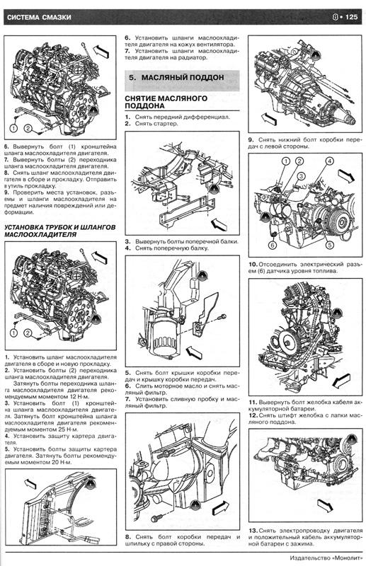 по эксплуатации Hummer H2