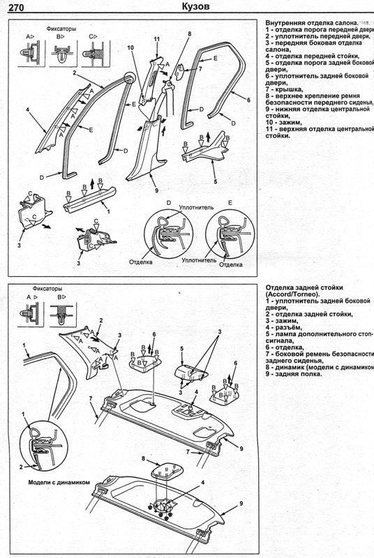 Honda Accord 1997 Руководство По Эксплуатации