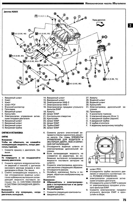 инструкция по эксплуатации ниссан теана j32 скачать бесплатно