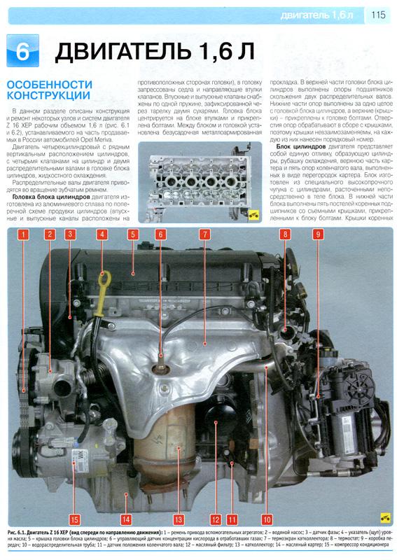 эксплуатации Opel Meriva