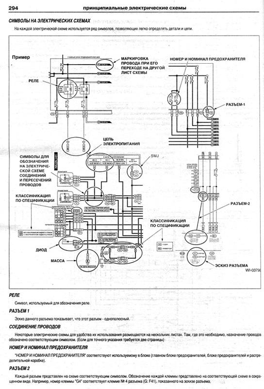 Схема электрооборудования субару аутбек