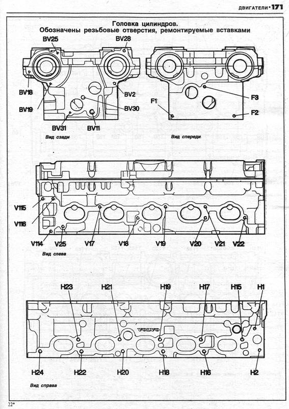 Отправка запчастей Volvo от 400-серии до ХС90 в любой город РФ. глава для ознакомления).  Электросхемы Volvo 850.