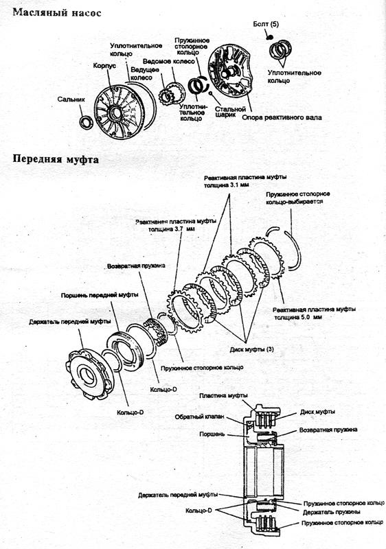 Руководство по ремонту Hyundai Lantra и руководство по техническому обслуживанию Hyundai Lantra с 1995 г. выпуска...