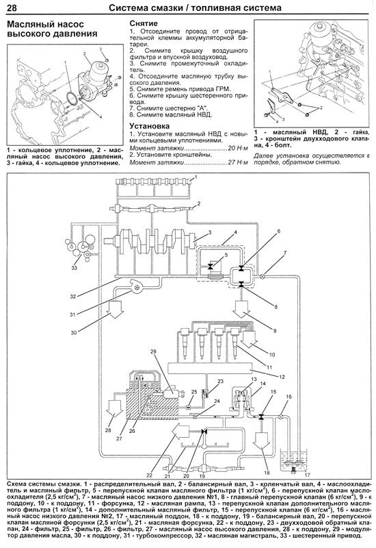 двигателей Isuzu 4JX1