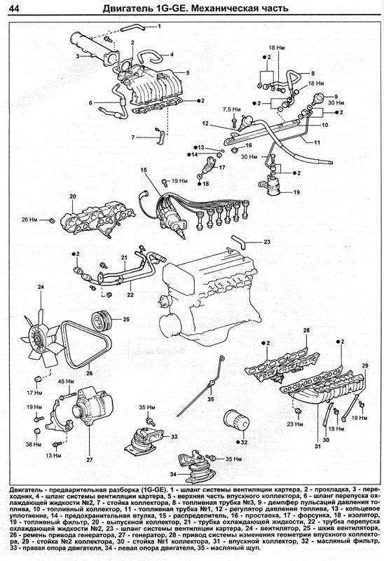 скачать руководство ремонту двигателей 4e-fe