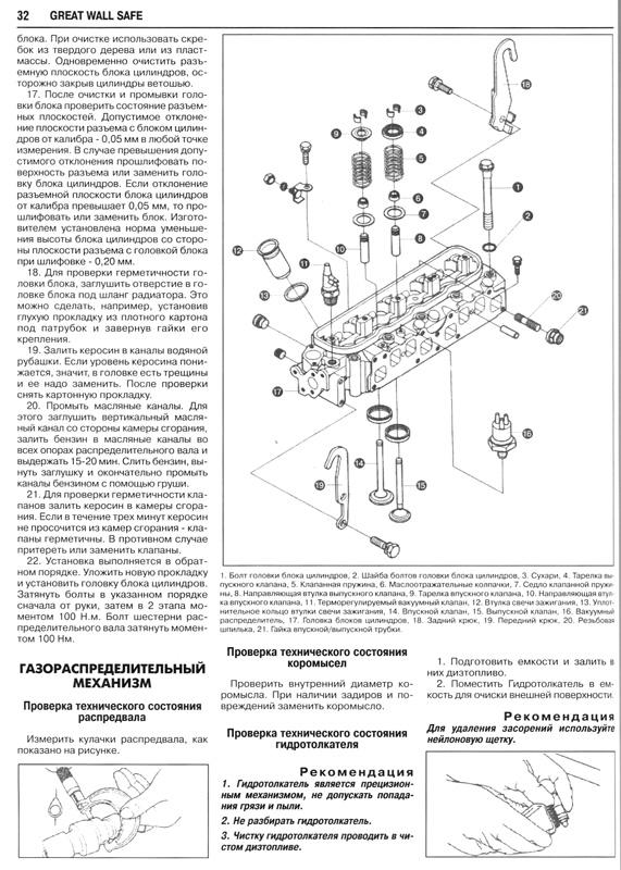 Инструкция по эксплуатации Great Wall Deer находится на первых... электросхемы Грейт Волл Дир. ISBN 978-5-91770-156-1.