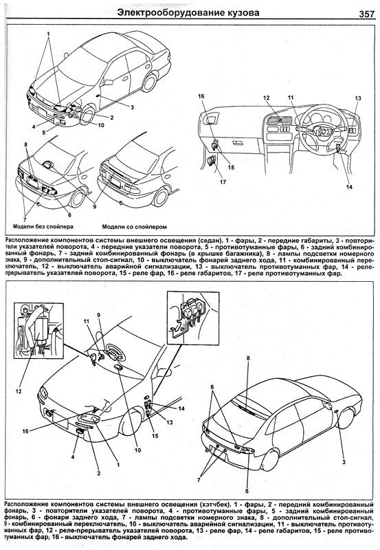 эксплуатации Mazda Familia