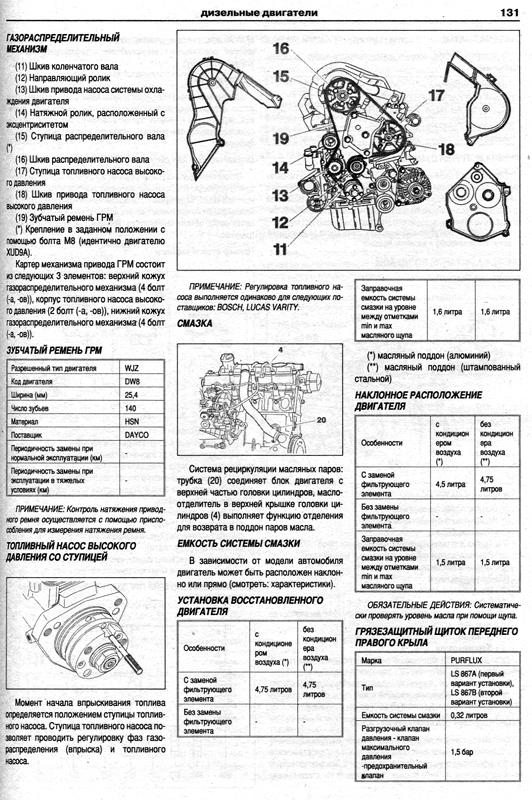 книга по ремонту пежо 206 скачать бесплатно
