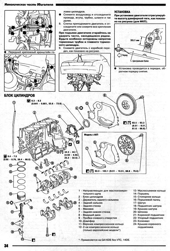 двигателей Nissan GA14DE