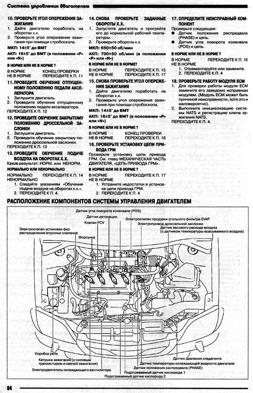 двигателей NISSAN QR