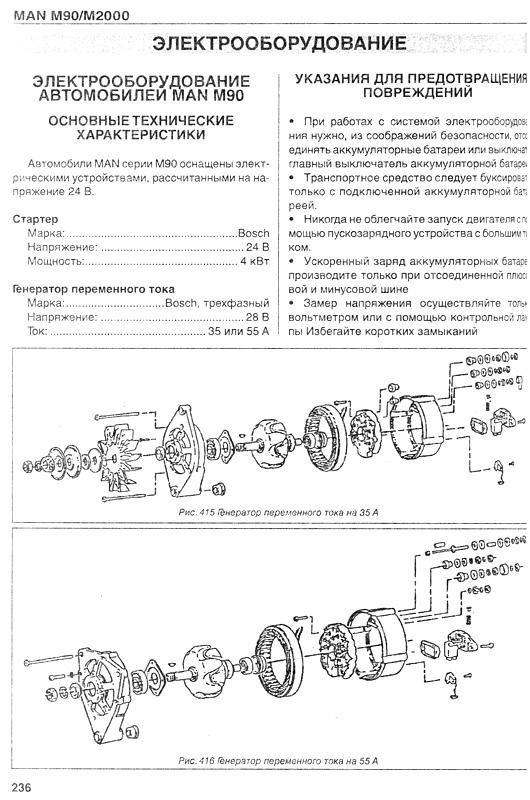 Руководство + По Ремонту Двигателей Man