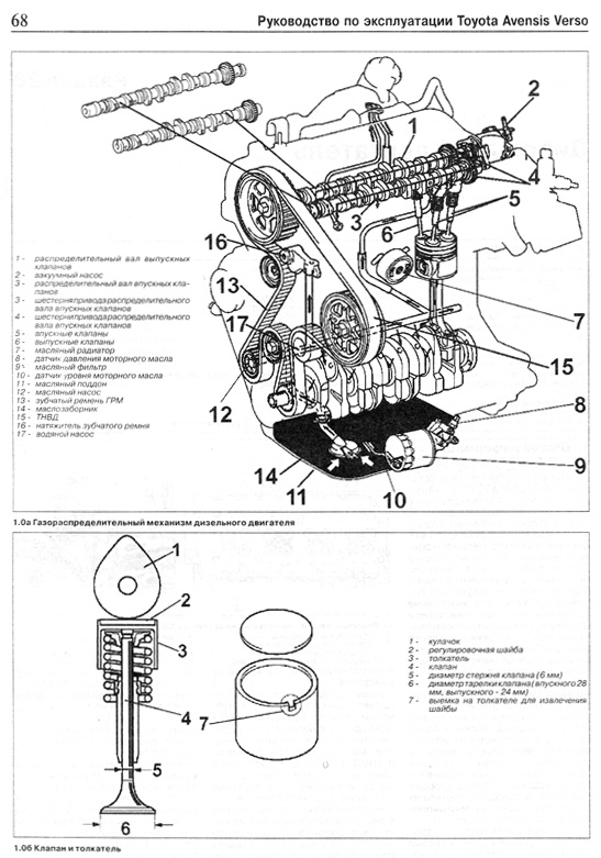 инструкции по ремонту автомобилей скачать бесплатно