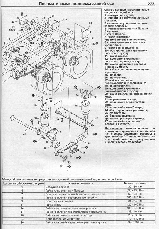 руководство по ремонту и эксплуатации митсубиси кантер - фото 7