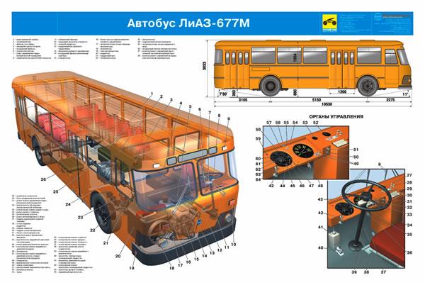 Плакаты и презентации тракторы