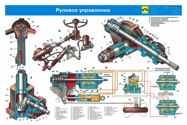Содержание автокаталога учебных плакатов по устройству ЛИАЗ, паз.