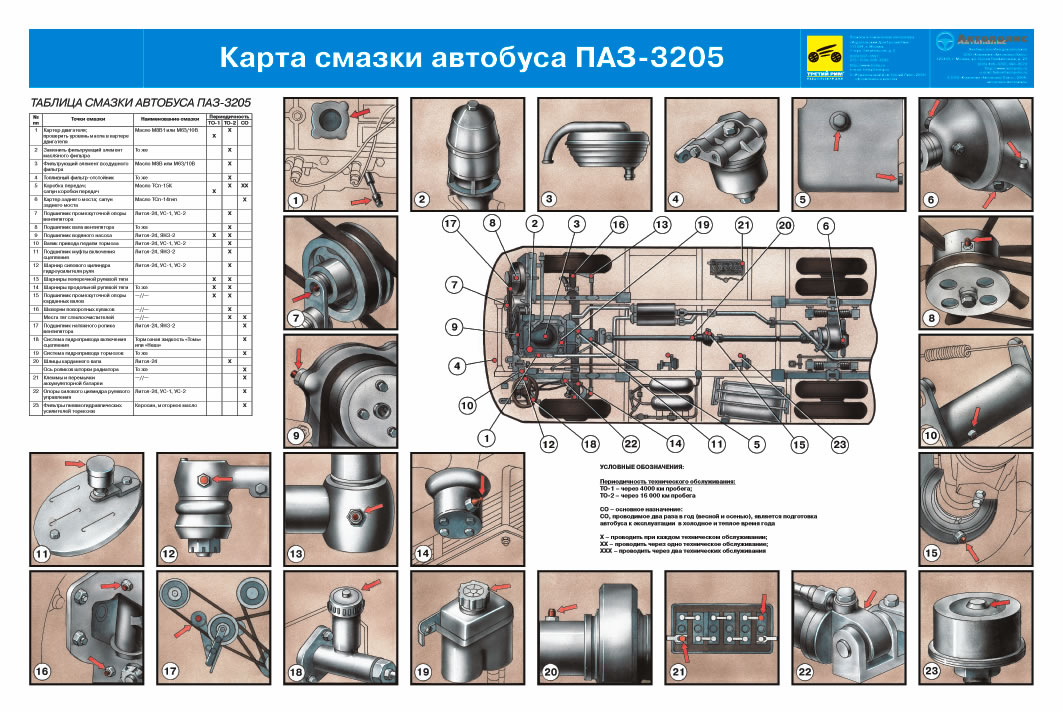 Схема электрооборудования ПАЗ.