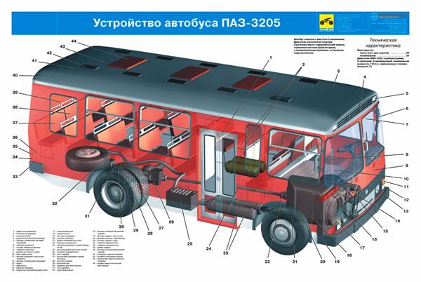 автобуса ПАЗ-3205