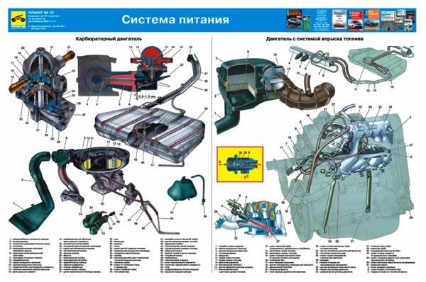 Схемы систем питание двигателей