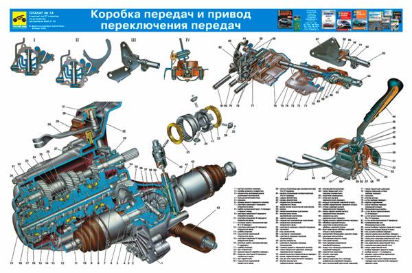 Фото №15 - схема коробки передач ВАЗ 2110