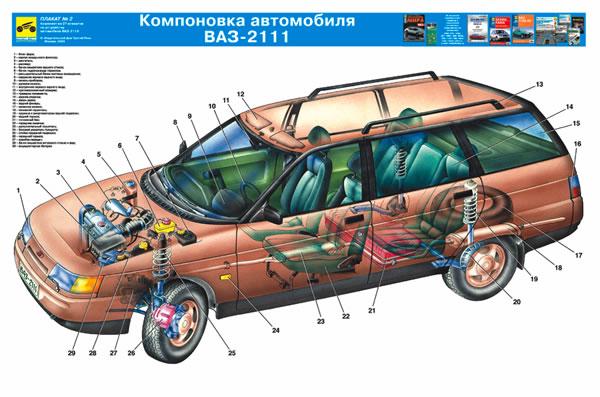 устройство автомобиля ваз 21099 инжектор инструкция в полном