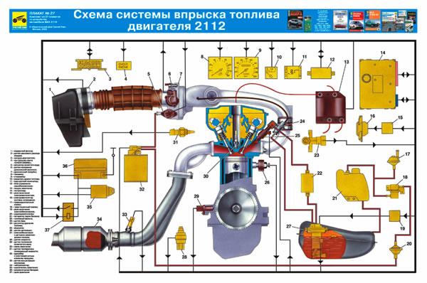 На нашем сайте вы можете скачать схема двигателя охлаждения ваз 2110, а так же: схема.