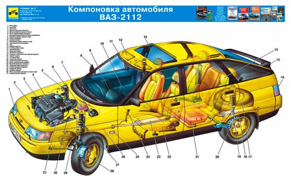 Фото №32 - ВАЗ 2110 устройство и ремонт кпп