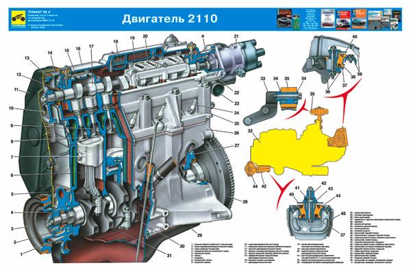 Фото №14 - устройство инжектора ВАЗ 2110
