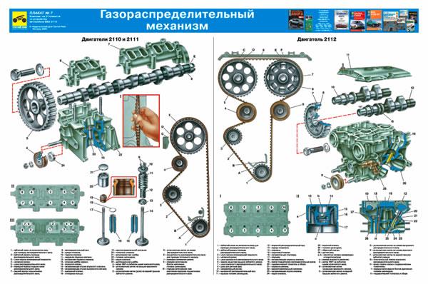 Газораспределительный механизм ваз реферат > решение найдено Газораспределительный механизм ваз 2107 реферат