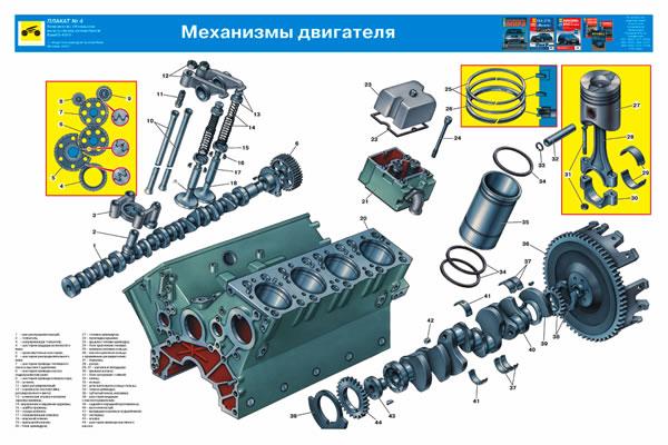 Механизмы двигателя KAMAZ