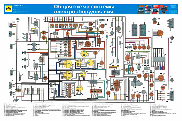 Учебный плакат Общая схема системы электрооборудования.