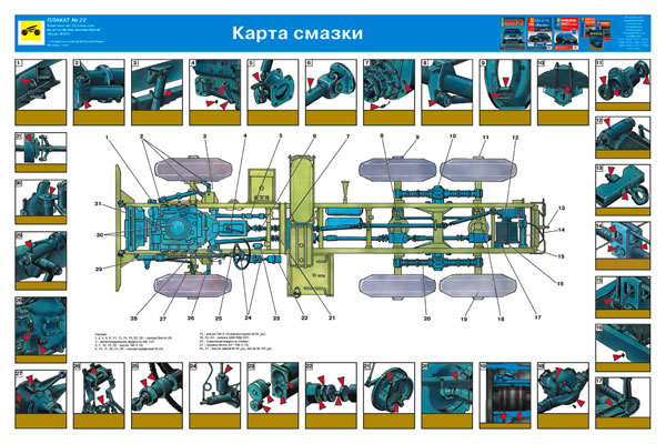 Карта смазки Урал