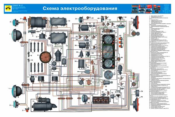 Схема электрооборудования Зил-131Н.