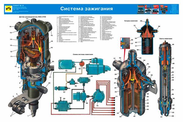 Зил 130 схема системы зажигания