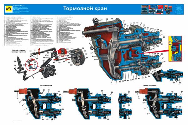 """Иллюстрация 14 к книге  """"Устройство автомобиля ЗИЛ-131Н (комплект из 25 плакатов)  """", фотография, изображение, картинка."""