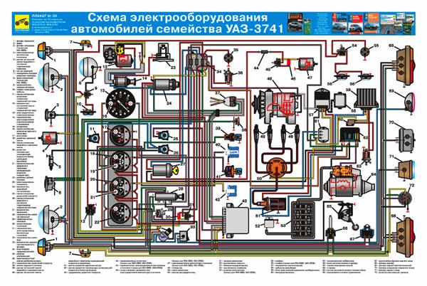 Электросхемы УАЗ-3741