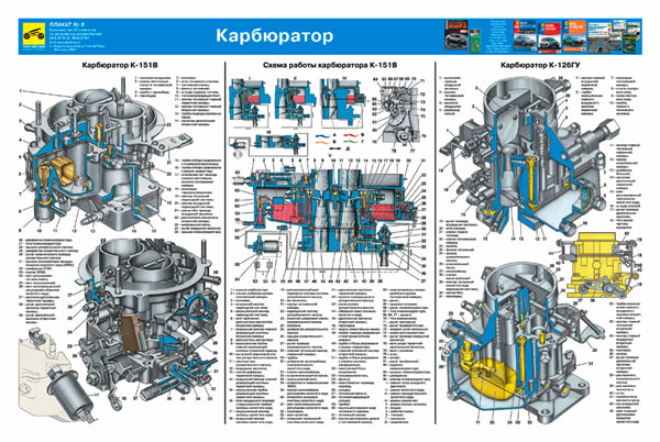 Карбюратор К-126ГУ применяется