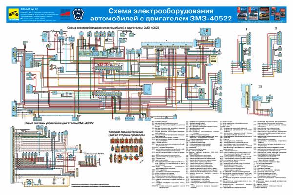 учебный плакат Схема