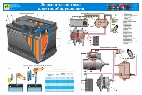 """Схема карбюратора  """"Озон """": 1 - винт регулировки хода впускного клапана ускорительного насоса; 2 - крышка карбюратора..."""
