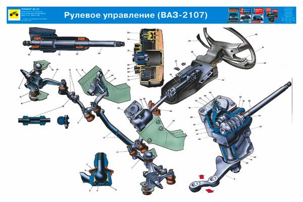 Купить автокаталог учебных плакатов по устройству атомобилей ВАЗ 2107, ВАЗ 2108.