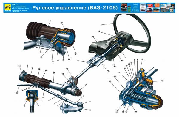 Тюнинг ВАЗ: рулевое управление.