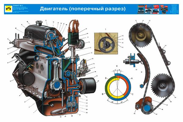 Схема двигатели ваз 2107