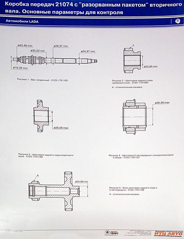 ...в зависимости от Адсорбер на ваз схема обозначения элементов на электрической схеме перемычка оценка.