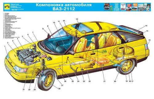 Интерактивная схема электропроводки автомобилей ваз 2110 11 12 моделей интерактивная Схема электропроводки автомобиля...