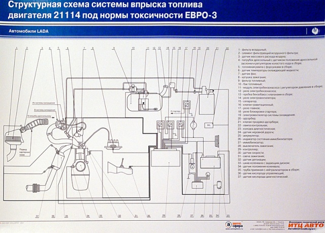 Ваз 2121 электрические схемы.