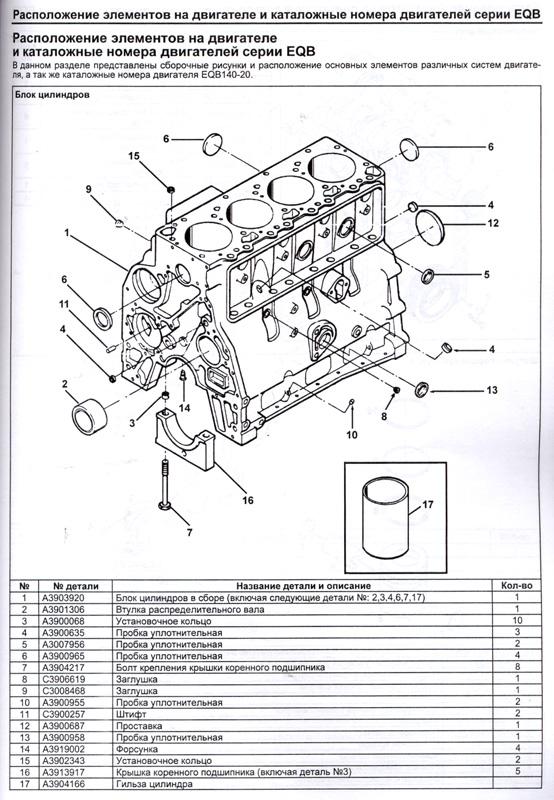 ремонт двигателей Cummins 4B