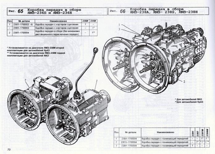 какой вес мотора ¤мз 236