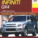 CD INFINITI QX4 с 1996 бензин